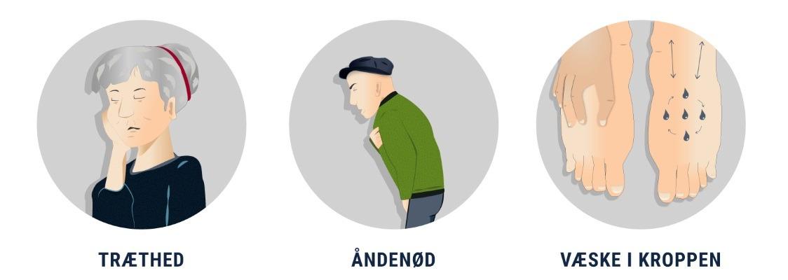 HJERTESVIGT symptom illustration_MINDRE